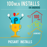 Picsart celebrates 100 million downloads on android