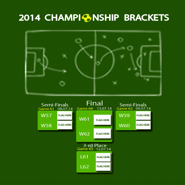 football championship brackets