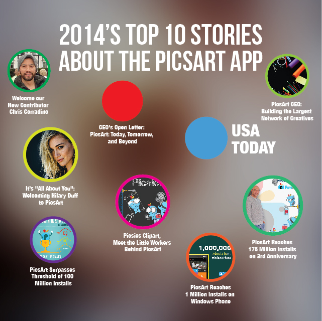 2014's Top 10 Stories About the PicsArt Photo Editor