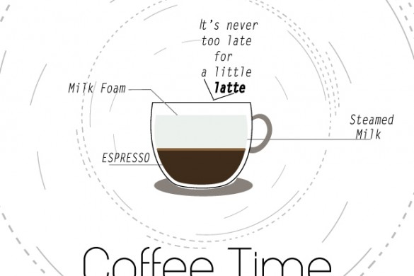 Rise and Shine With the Coffee Time Clipart Package