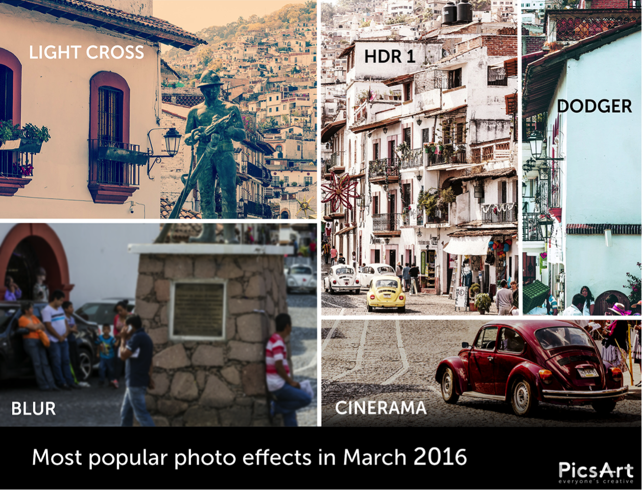 Top Photo Effects - Creative Trends - PicsArt Blog