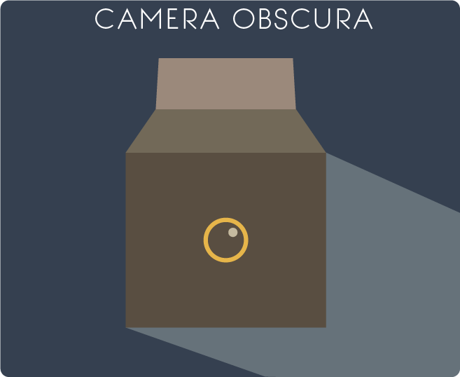 Camera Obscura - History of the Camera - PicsArt Blog