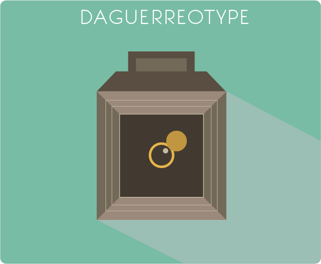 Daguerreotype - History of the Camera - PicsArt Blog