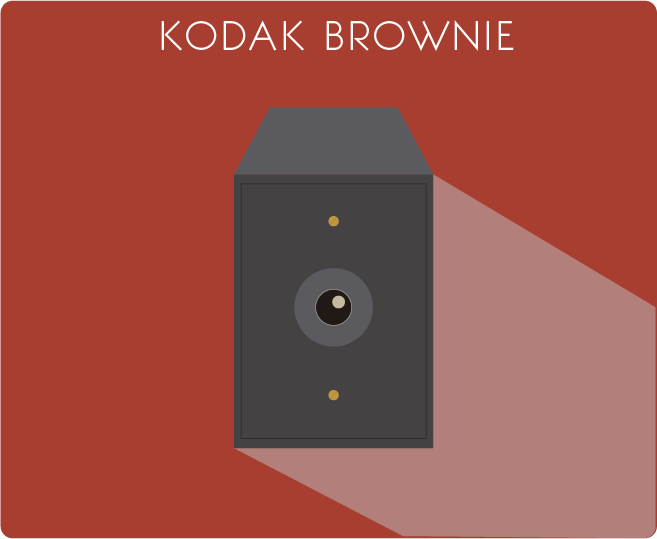 Kodak Brownie - History of the Camera - PicsArt Blog