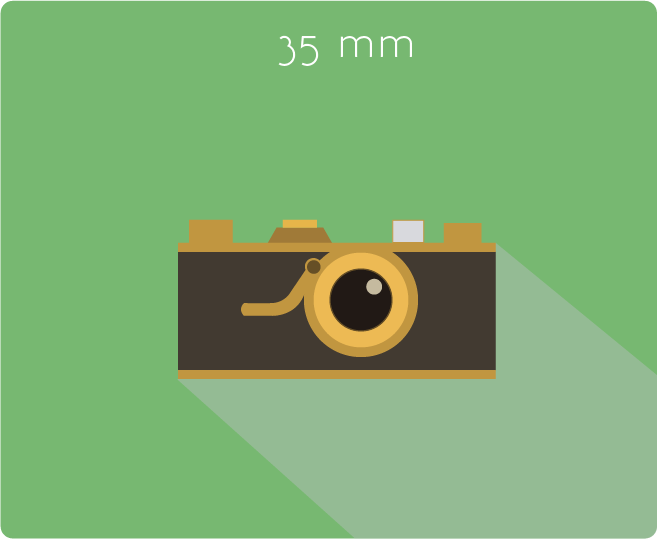 35mm - History of the Camera - PicsArt Blog