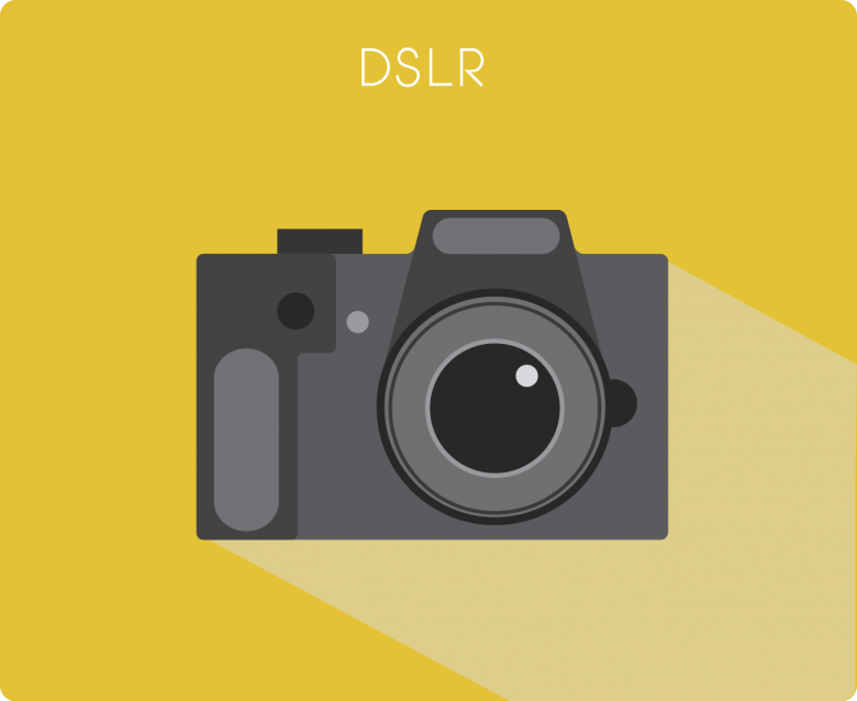 DSLR (Digital Single Lens Reflex) - History of the Camera - PicsArt Blog