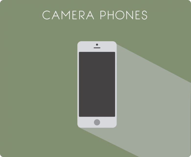 Camera Phone - History of the Camera - PicsArt Blog